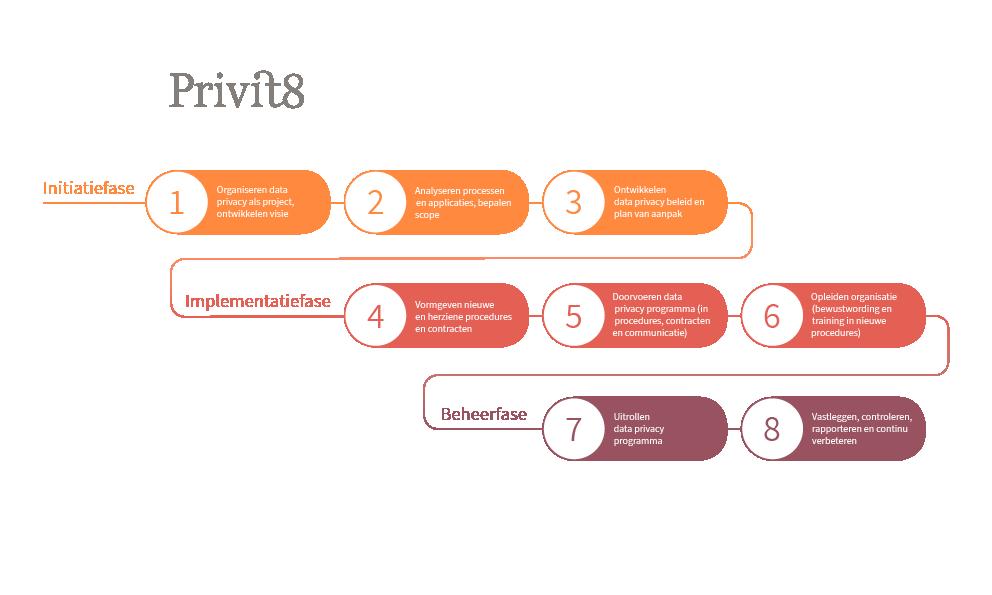 Privit8-logo